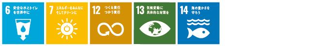 環境への取り組みSDGs(Environment)