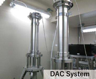 高薬理活性 DAC system